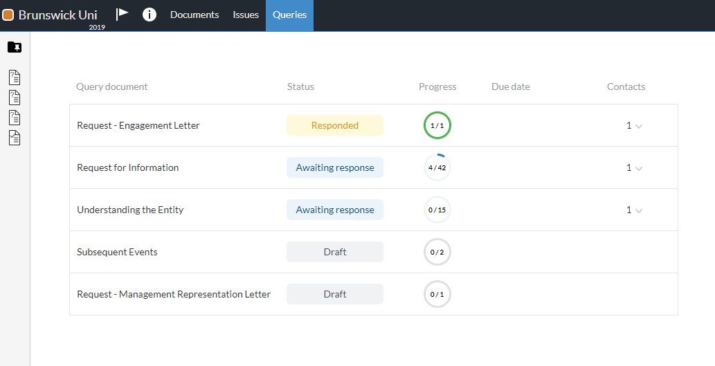 The query dashboard monitors the progress of information requests